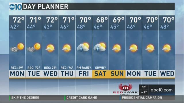Sacramento PM weather: Feb. 7, 2016