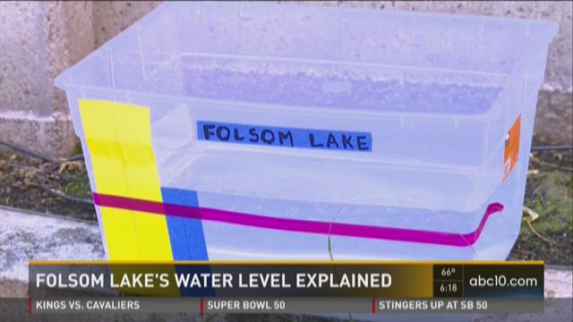 Here's what we mean when we talk about Folsom's Lake's water level.