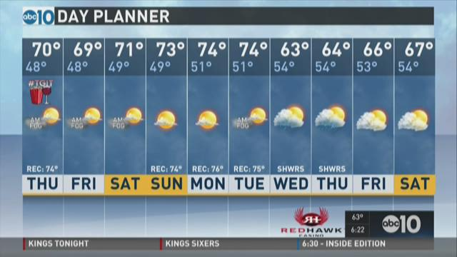 Sacramento PM weather: Feb. 10, 2016
