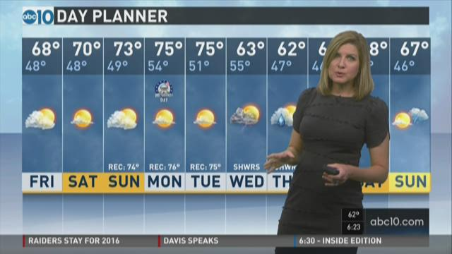 P.M. Weather: February 11, 2016