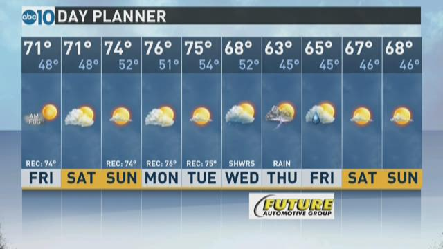 Local A.M. weather: February 12, 2016