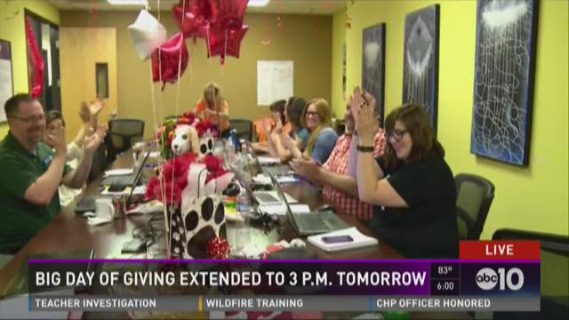Big Day of Giving donations reach $3.5M despite technical difficulties