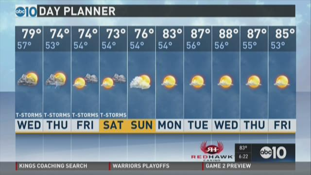 Local P.M. weather: May 3, 2016