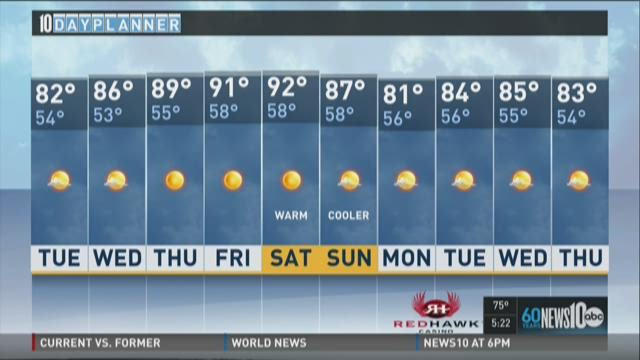 Sacramento PM weather: May 25, 2015