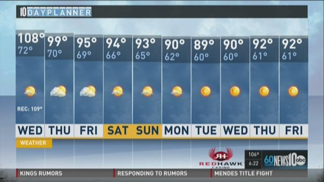 Sacramento area evening weather forecast for Tuesday, June 30, 2015