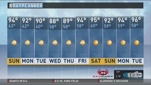 P.M. Weather: July 4, 2015