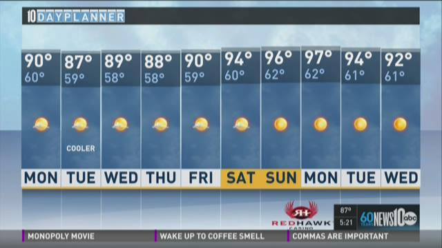 Sacramento PM weather: July 5, 2015