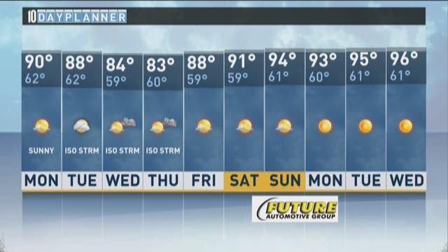 Sacramento AM weather: July 6, 2015