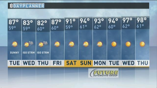 Local A.M. forecast: July 7,2015