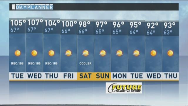 Local A.M. forecast: July 28, 2015