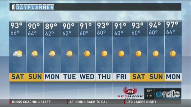 P.M. weather: July 31, 2015
