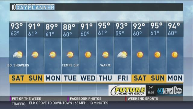 Local A.M. forecast: August 1, 2015