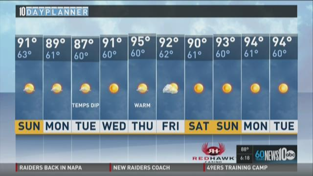 P.M. weather: August 1, 2015