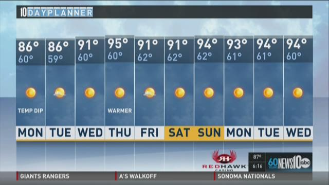P.M. weather: August 2, 2015
