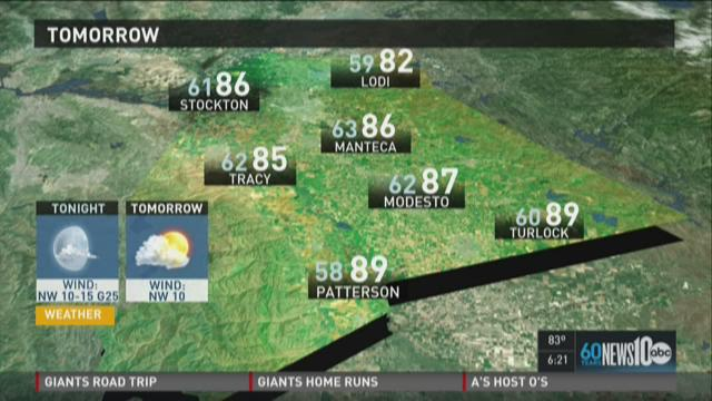 Sacramento area evening weather forecast for Monday, Aug. 3, 2015