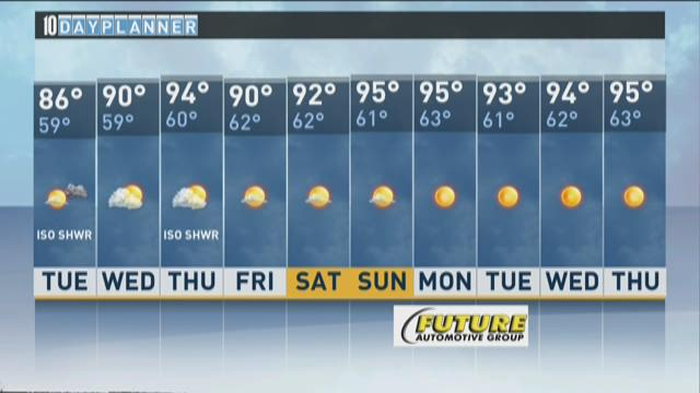 Local A.M. forecast: August 4, 2015