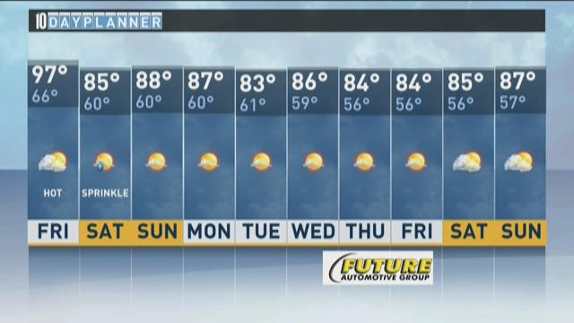 Local A.M. forecast: August 28, 2015