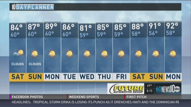 Local A.M. forecast: August 29, 2015