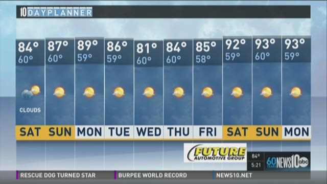 Local evening forecast: August 29, 2015