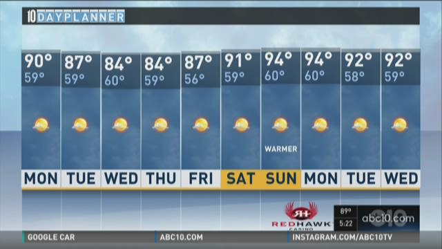 Sacramento P.M. forecast: Aug. 30, 2015