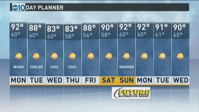 Local A.M. forecast: Aug. 31, 2015