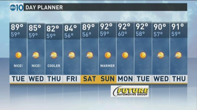 Local A.M. forecast: September 1, 2015
