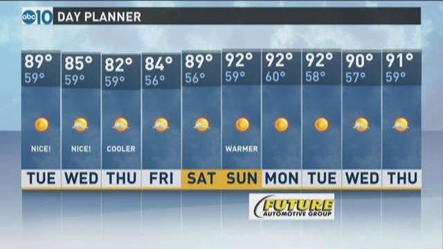 Local A.M. forecast: September 1, 2015
