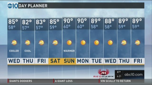 Sacramento area evening weather forecast update for Tuesday, Sept. 1, 2015