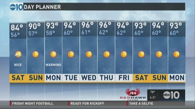 PM Weather: September 4, 2015
