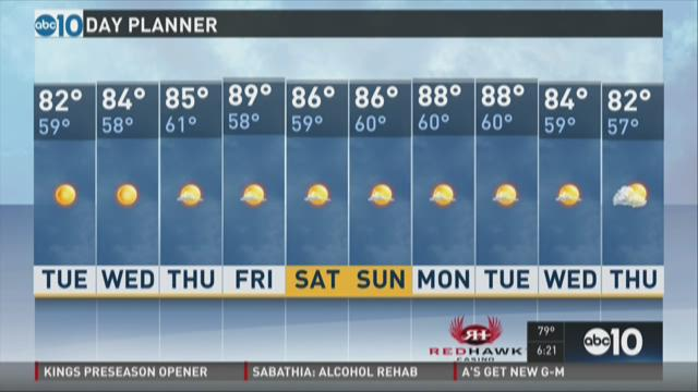 Sacramento PM weather: Oct. 5,2015