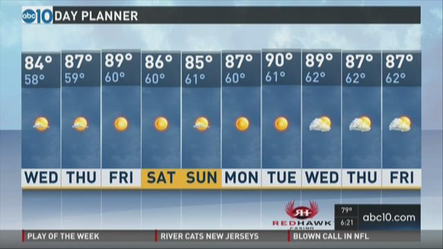 Sacramento PM weather: Oct. 6, 2015
