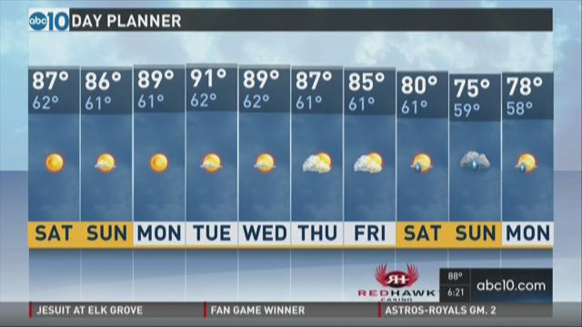 P.M.Weather: October 9, 2015